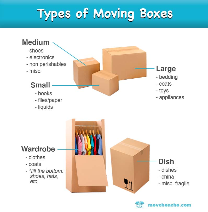 infographic of the 5 main types of moving boxes and what to pack in them